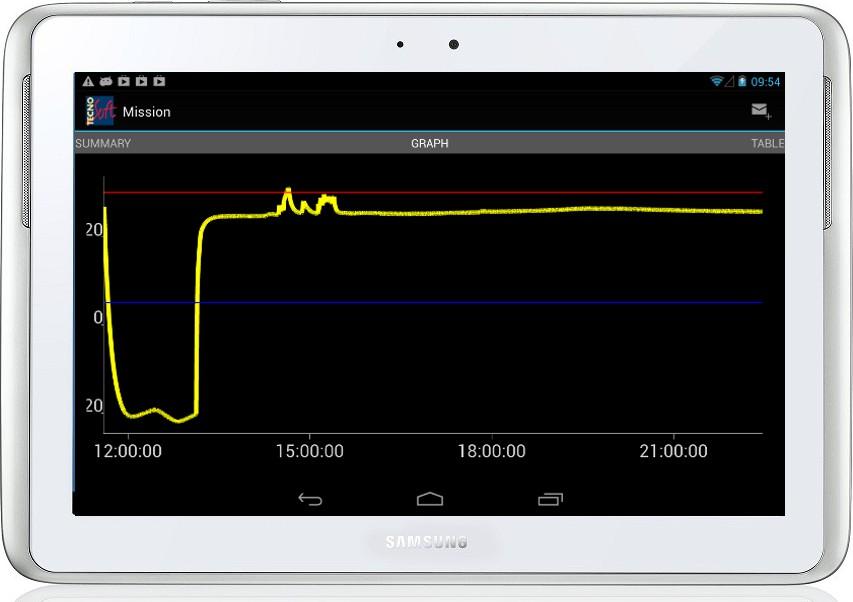 Controllo della temperatura, datalogger tecnosoft TEMP NFC