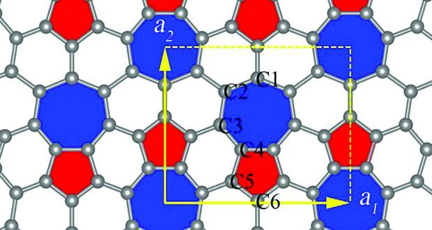 grafene molecoloa phagrafene